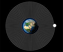 Луна конденсатор информации человеческой истории