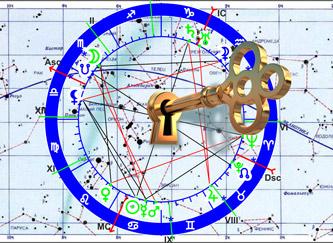 Персональный гороскоп. Натальная карта