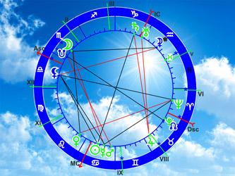 —ол¤р. —ол¤рный гороскоп. Ђ—вет «вездї