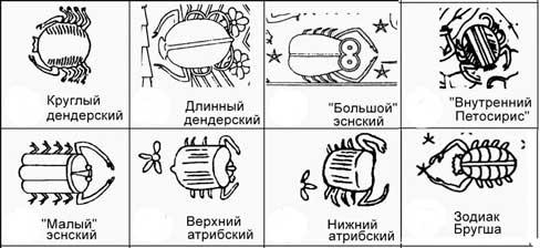Изображения крабов-скарабеев на дендерских зодиаках