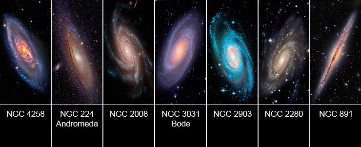 Дисковое строение галактик. Эклиптика – плоскость космического разума.