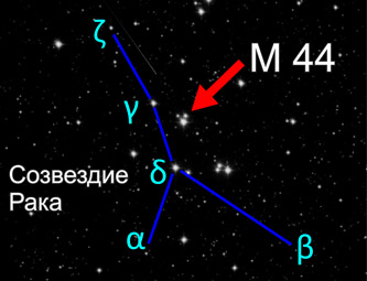 Скопление М44 (Ясли) – родовое гнездо человечества.